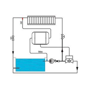 Evolution Solarsteuerung easy Set inkl. 2-Wege Kugelhahn