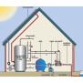 Heat Line Titan (ohne Steuerung) - Pool Röhrenwärmetauscher