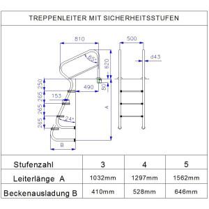 Treppenleiter mit Sicherheitsstufen Holm 43mm - V2A mit Einbauhalterungen 5-stufig