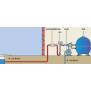 RE/L Ausgerüstet Titan - Pool Durchlauferhitzer REL230