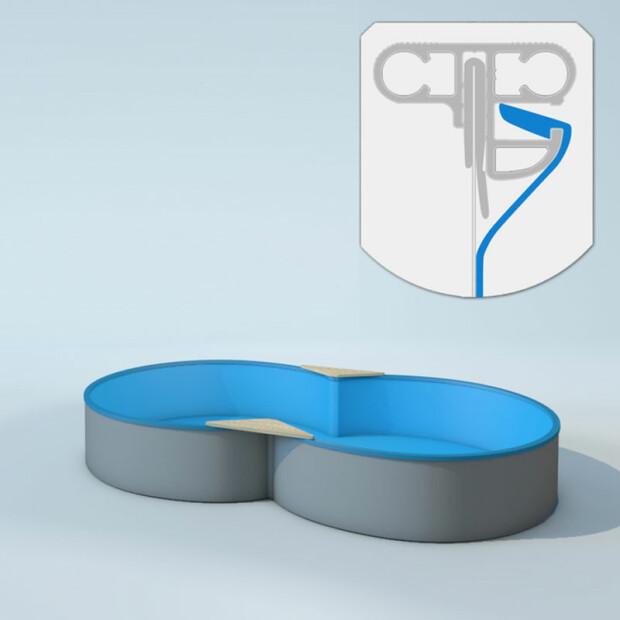 Schwimmbecken Innenhülle Achtform - Keilbiese - 120 cm x 0,6 mm - blau 300 x 470 cm