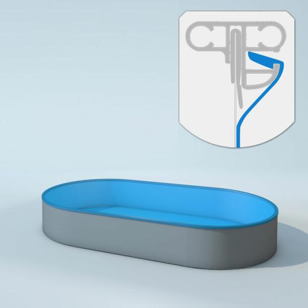 Schwimmbecken Innenhüllen oval mit Keilbiese - T=120 cm x 0,6 mm - PVC blau 500 x 1030 cm